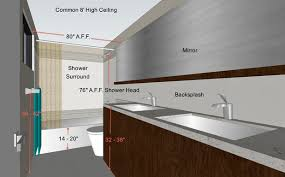 Length Of A Bathtub Key Measurements To Make The Most Of Your Bathroom