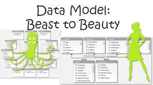 teach me excel data modeling for power pivot and power bi powerpivotpro
