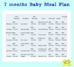 diet chart for weight loss weight loss health news diet chart for