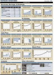 Excel Dashboards Templates Best 25 Free Dashboard Templates Ideas On Dashboard