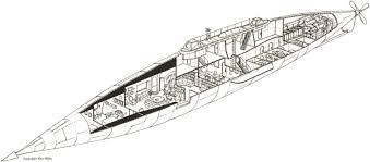 internal layout nautilus