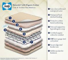 Serta Organic Crib Mattress by Serta Crib Mattress Organic Cotton Mattress
