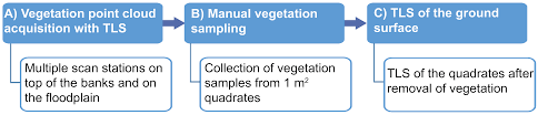 water free full text determining characteristic vegetation