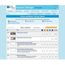 Home Designer Architectural Vs Suite Home Designer Suite 2017 Review 2017 Software To Create Your Own