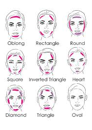 diffe face shapes need diffe kinds of makeup