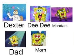 spongebob squarepants as dexter u0027s laboratory characters