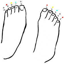 pictures of feet free download clip art free clip art on