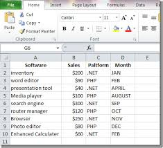 before you create a pivot table it is important to excel 2010 create pivot table chart