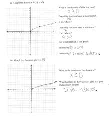 Graphing Functions Worksheet Graphing Cubic Functions Worksheets Kuta Graphing Cubic