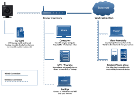 home network design ideas wireless home network design diagram wireless download wirning