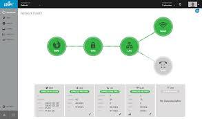 ubiquiti home network design ubiquiti unifi product line review u2022 chris colotti u0027s blog