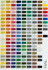 nuancier peinture chambre palette de couleur peinture pour chambre 6 nuancier peinture