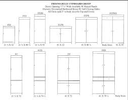 Upper Cabinet Dimensions Standard Upper Corner Cabinet Dimensions Everdayentropy Com