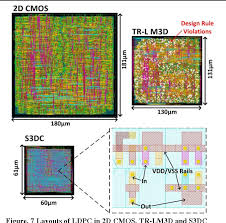 layout design cmos figure 7 from routability in 3d ic design monolithic 3d vs