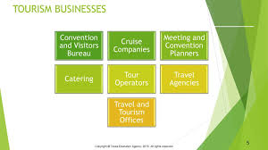 Texas Travel Companies images Contemporary issues in hospitality tourism ppt download jpg