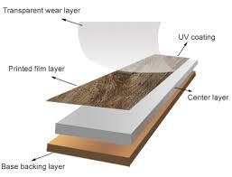 about our tiles paramount vinyl tile