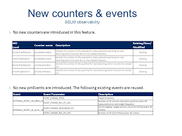 New Counters Service Specific Load Management Ppt Video Online Download