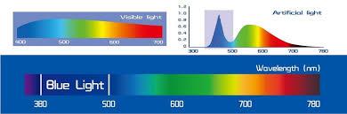 Blue Light Wavelength E Lee Optical Manufacturer
