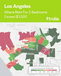 where rents are too damn high trulia u0027s blog