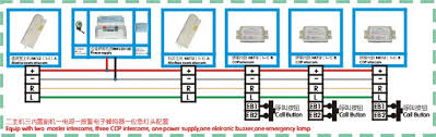 wiring diagram for single lift intercom system zhuhai deling