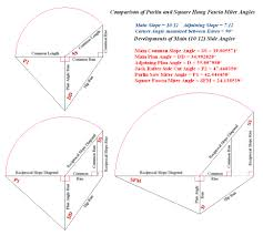 Hip Roof Design Calculator by Development Of The Tetrahedron Modeling A Hip Roof Or A Compound