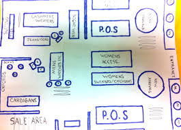 clothing store floor plan layout harcum visual merchandising february 2014