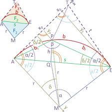 kugeloberfl che berechnen kugel berechnen kugelvolumen kugeloberfläche formel