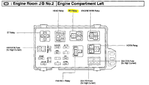 1999 honda civic fuse layout 1990 honda civic fuse box diagram archives discernir