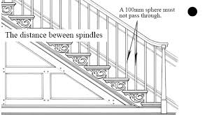 Banister Definition Building Regulations Stairs In Ireland George Quinn Stair Parts Plus