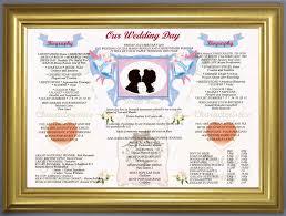 10 year wedding anniversary gift ideas for him 13th wedding anniversary gift for him gift ideas bethmaru