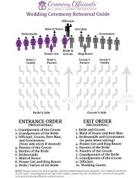 wedding ceremony processional best 25 wedding processional order ideas on order of
