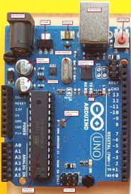 Arduino Map Arduino Cheat Sheet Rothen Ecotronics Bern