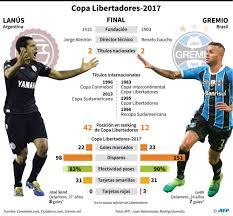 gremio es el nuevo campeón de la copa libertadores 2017 tras