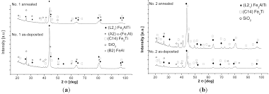 materials free full text synthesis of fe al ti based