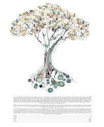 Ketubahs Tree Ketubahs And Why They Are So Popular Ketubah Com Blog
