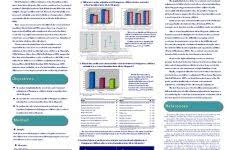 how to create your own powerpoint template 2010 tomium info