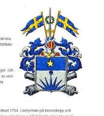Tomas Nordenstierna Fust 1731 1810 Genealogy