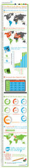 164 best infographics travel images on pinterest infographics