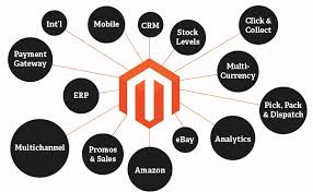 add js layout magento how to add javascript in magento 2 0 wangxiaoming