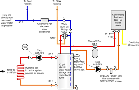 typical water heater wiring schematic typical thermostat within