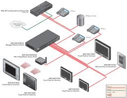 electrical schematic diagram software wiring diagram components