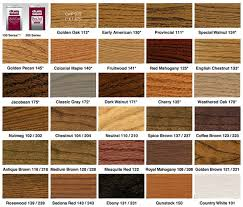 oak wood floor stain colors search flooring rugs