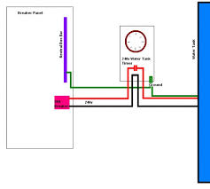wiring diagram for a 120 volt thermostat u2013 the wiring diagram