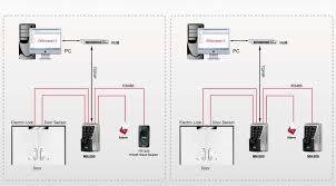 ma500 fingerprint access control