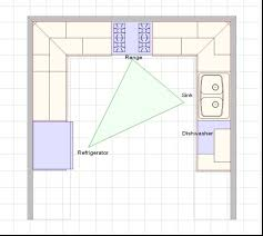 Design Kitchen Cabinet Layout Online by Kitchen Layout Ideas Home Decor Gallery