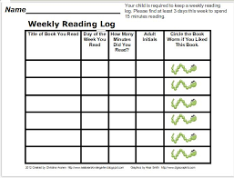 reading log template daily reading log templates reading log