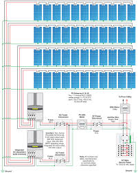investing in a net zero pv system page 2 of 2 home power magazine