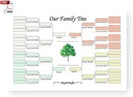 genealogy healthy life harbinger