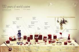 100 pics ustensiles de cuisine infographie guerrière 100 ans de morts représentés avec des