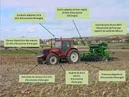 chambre d agriculture bas rhin les économies d énergie en agriculture chambre d agriculture d alsace